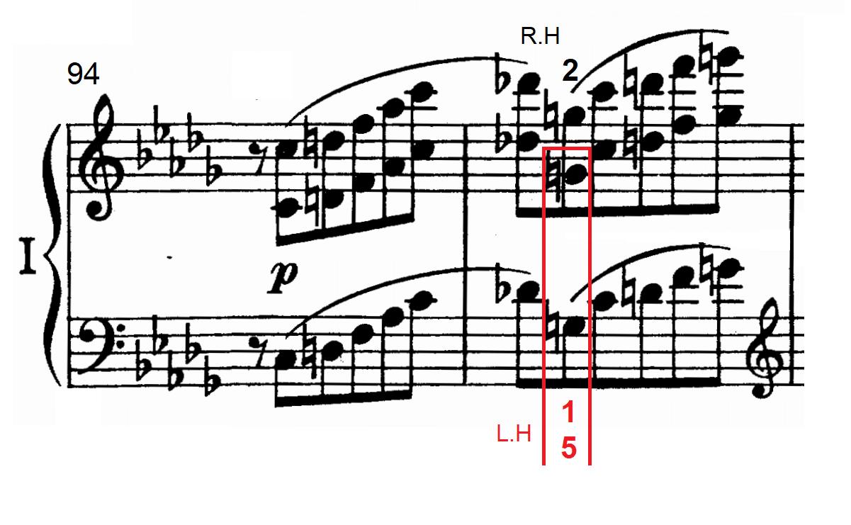 Tchaikovsky Piano Concerto No.1 Masterclass 1.6