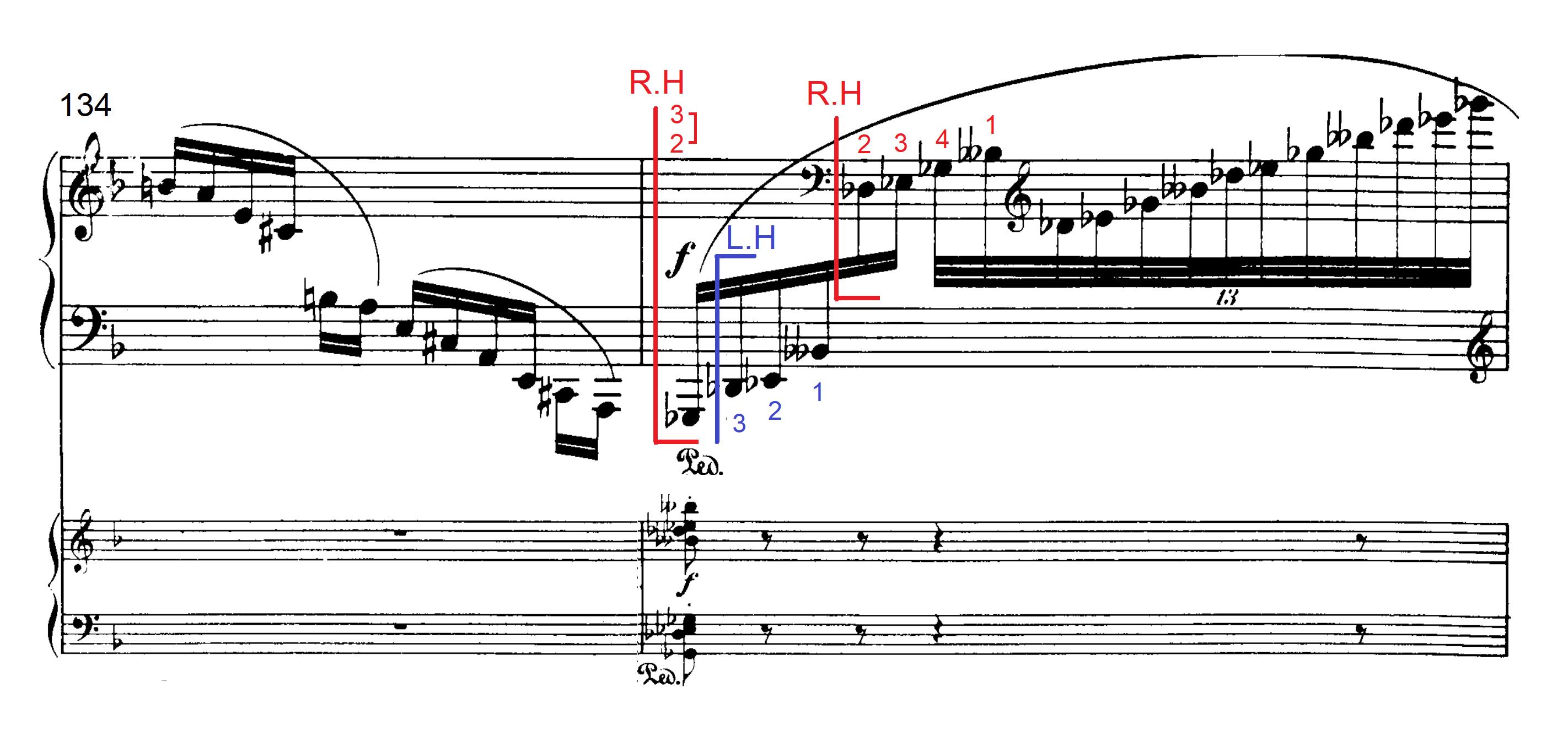Tchaikovsky Piano Concerto No.1 Masterclass 2.8