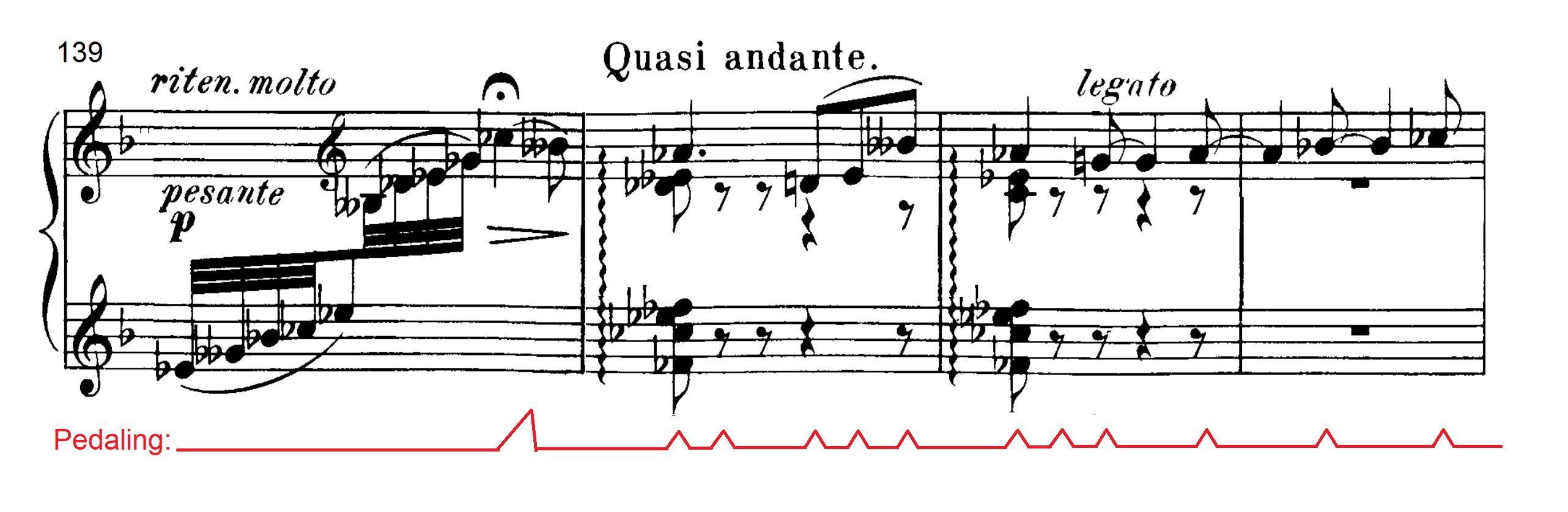 Tchaikovsky Piano Concerto No.1 Masterclass 2.9