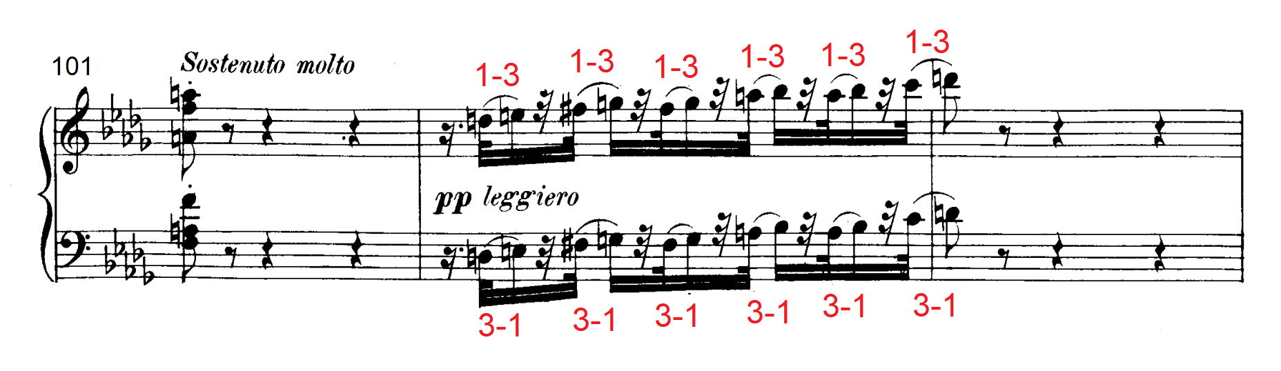Tchaikovsky Piano Concerto No.1 Masterclass 3.6