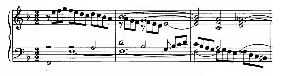 Bach Prelude and Fugue No.11 in F major BWV 880 Analysis 1
