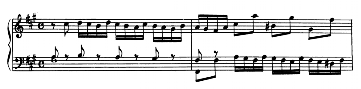 Bach Prelude and Fugue No.14 in F# minor BWV 859 Analysis 1