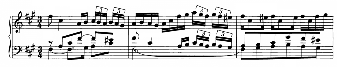 Bach Prelude and Fugue No.14 in F# minor BWV 883 Analysis 1