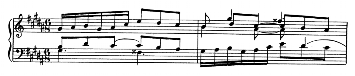 Bach Prelude and Fugue No.18 in G# minor BWV 863 Analysis 1