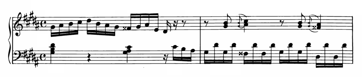 Bach Prelude and Fugue No.18 in G# minor BWV 887 Analysis 1