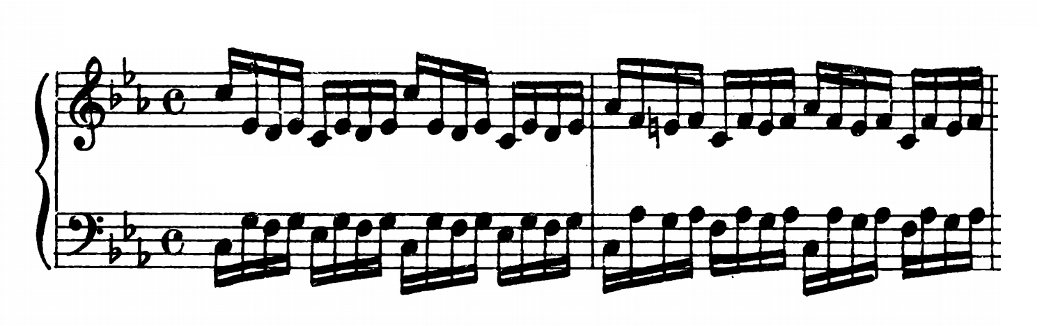 Bach: Prelude and Fugue No 2 in C minor, BWV 847 Analysis