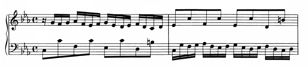 Bach Prelude and Fugue No.2 in C minor BWV 871 Analysis 1