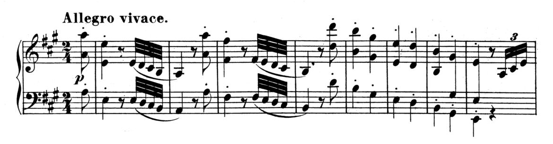 Beethoven Piano Sonata No.2 in A major, Op.2 No.2 Analysis 1