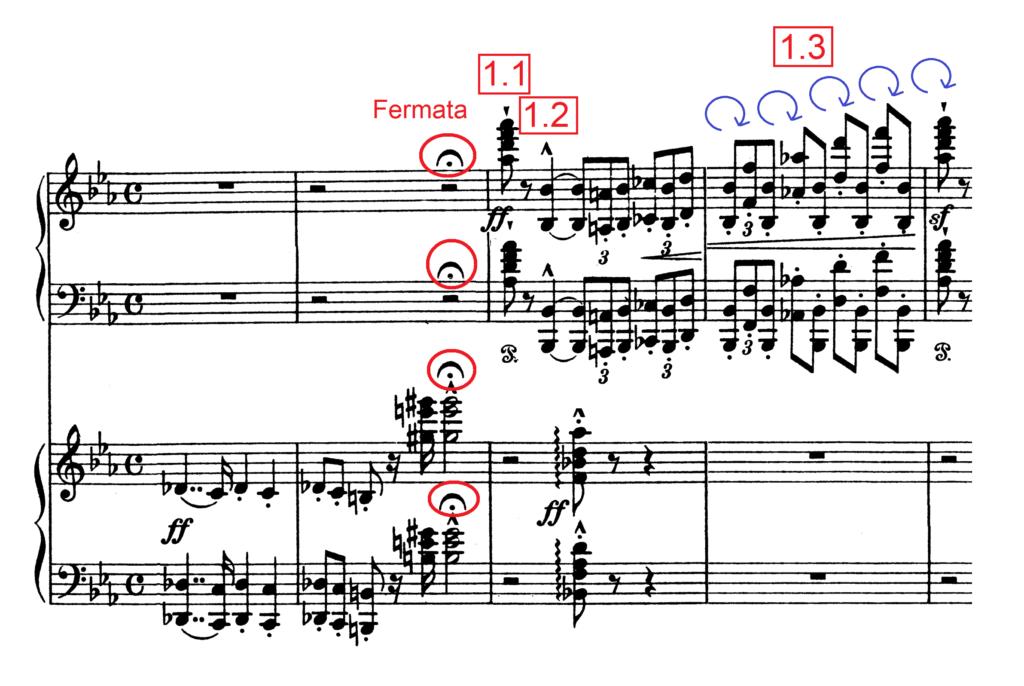 Liszt Piano Concerto No.1 Masterclass 1.1