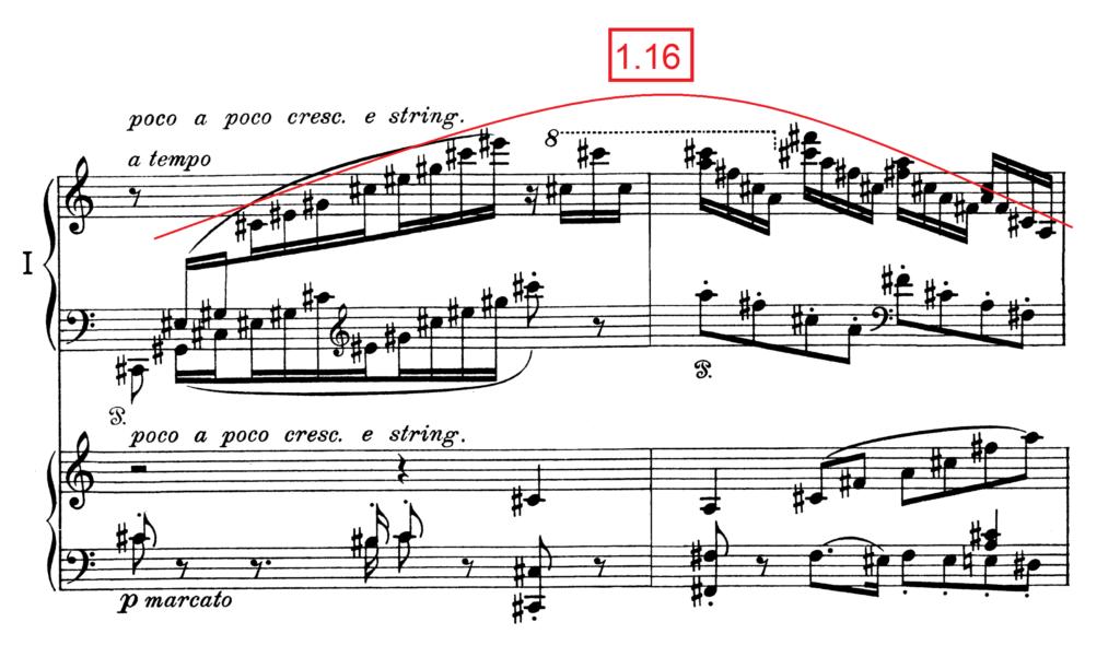 Liszt Piano Concerto No.1 Masterclass 1.7