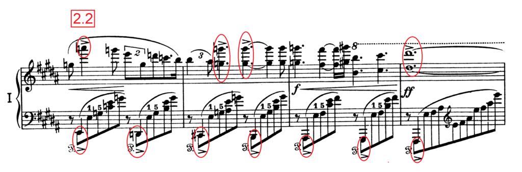 Liszt Piano Concerto No.1 Masterclass 2.2