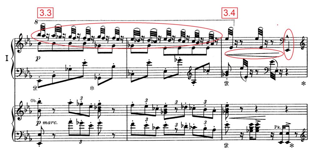 Liszt Piano Concerto No.1 Masterclass 3.3