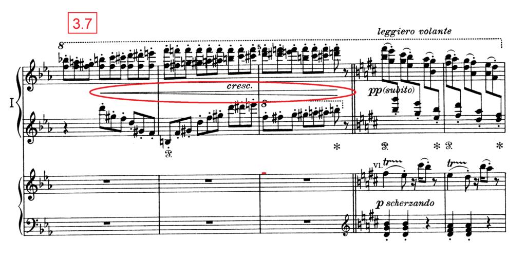 Liszt Piano Concerto No.1 Masterclass 3.5