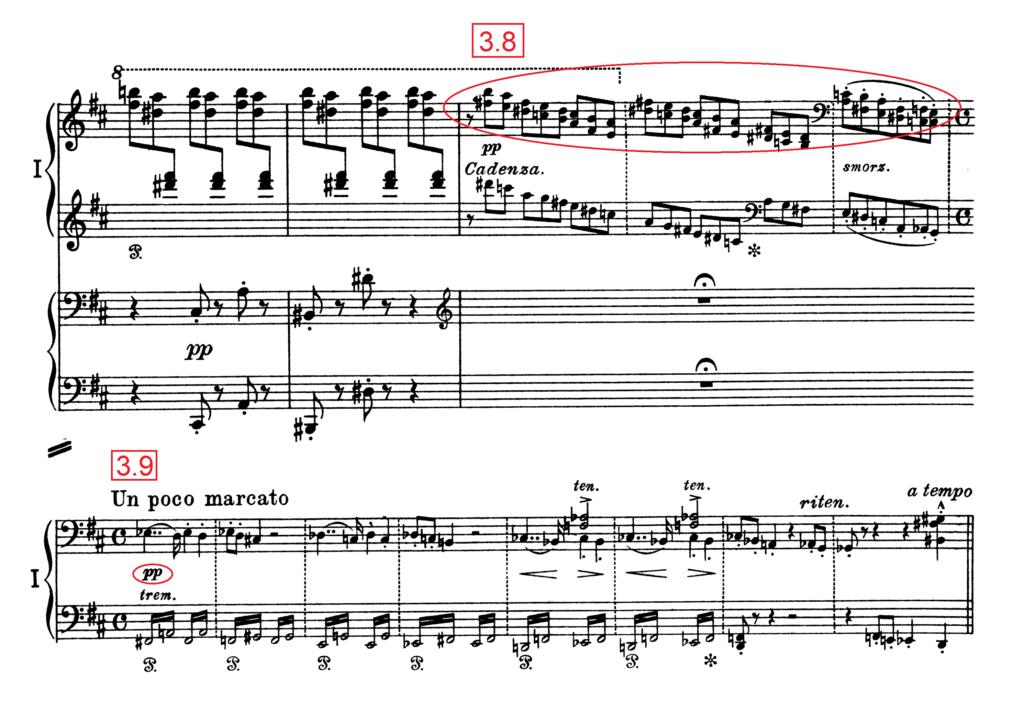 Liszt Piano Concerto No.1 Masterclass 3.6
