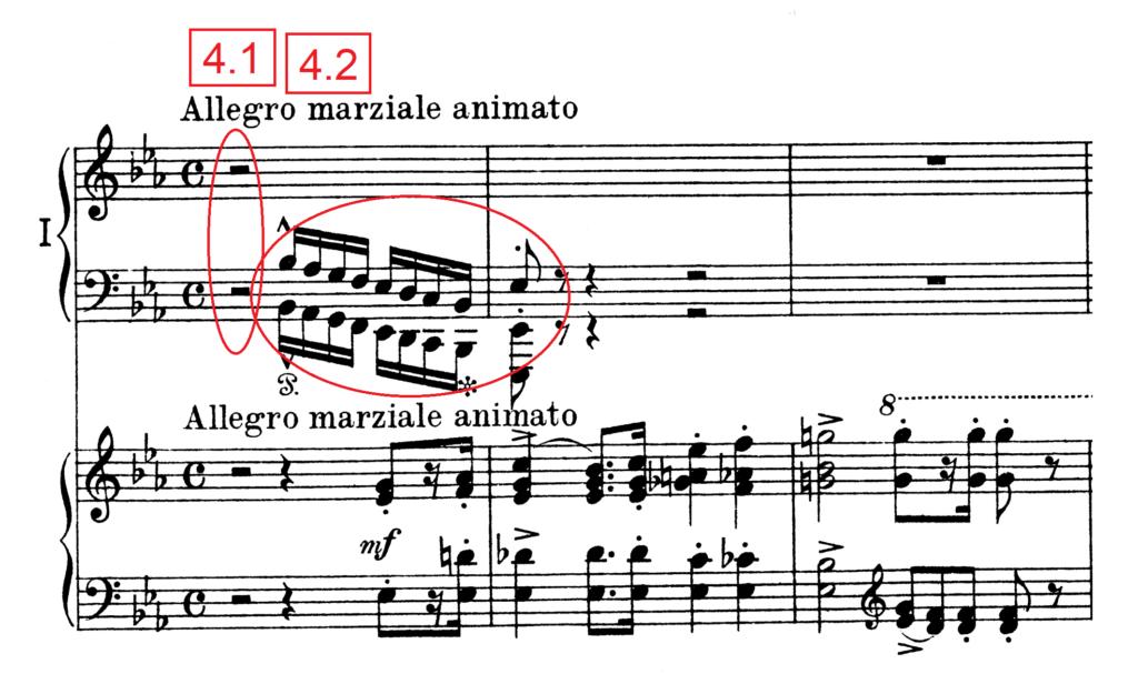 Liszt Piano Concerto No.1 Masterclass 4.1