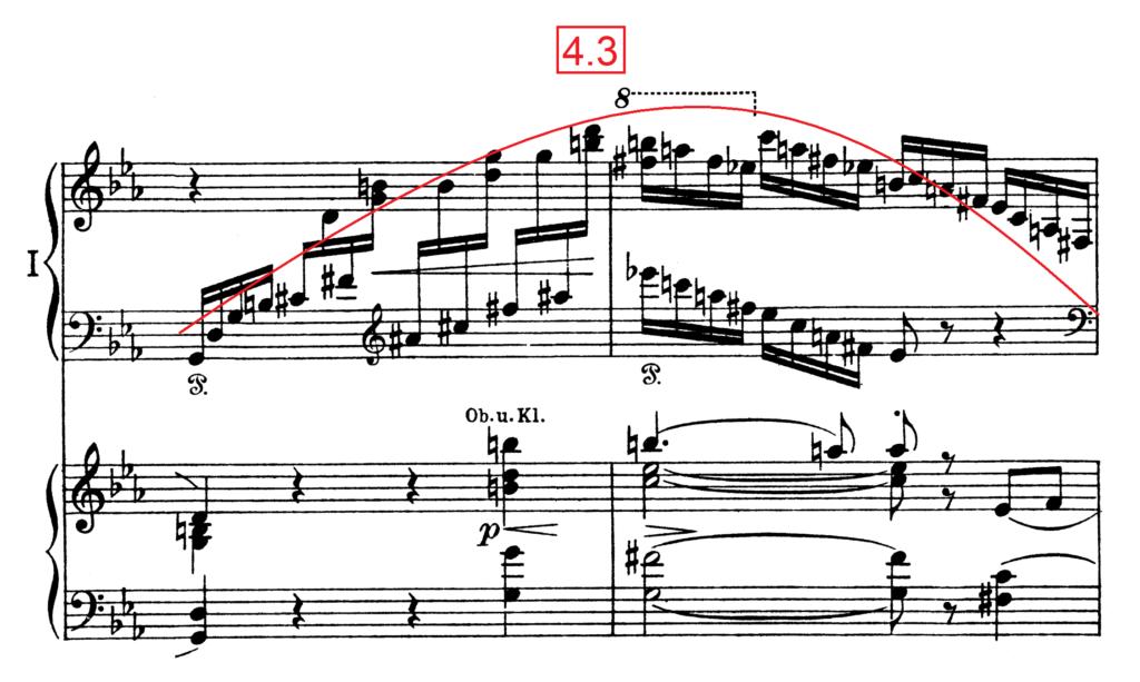 Liszt Piano Concerto No.1 Masterclass 4.2