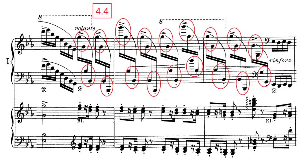 Liszt Piano Concerto No.1 Masterclass 4.3