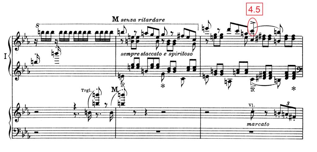 Liszt Piano Concerto No.1 Masterclass 4.4