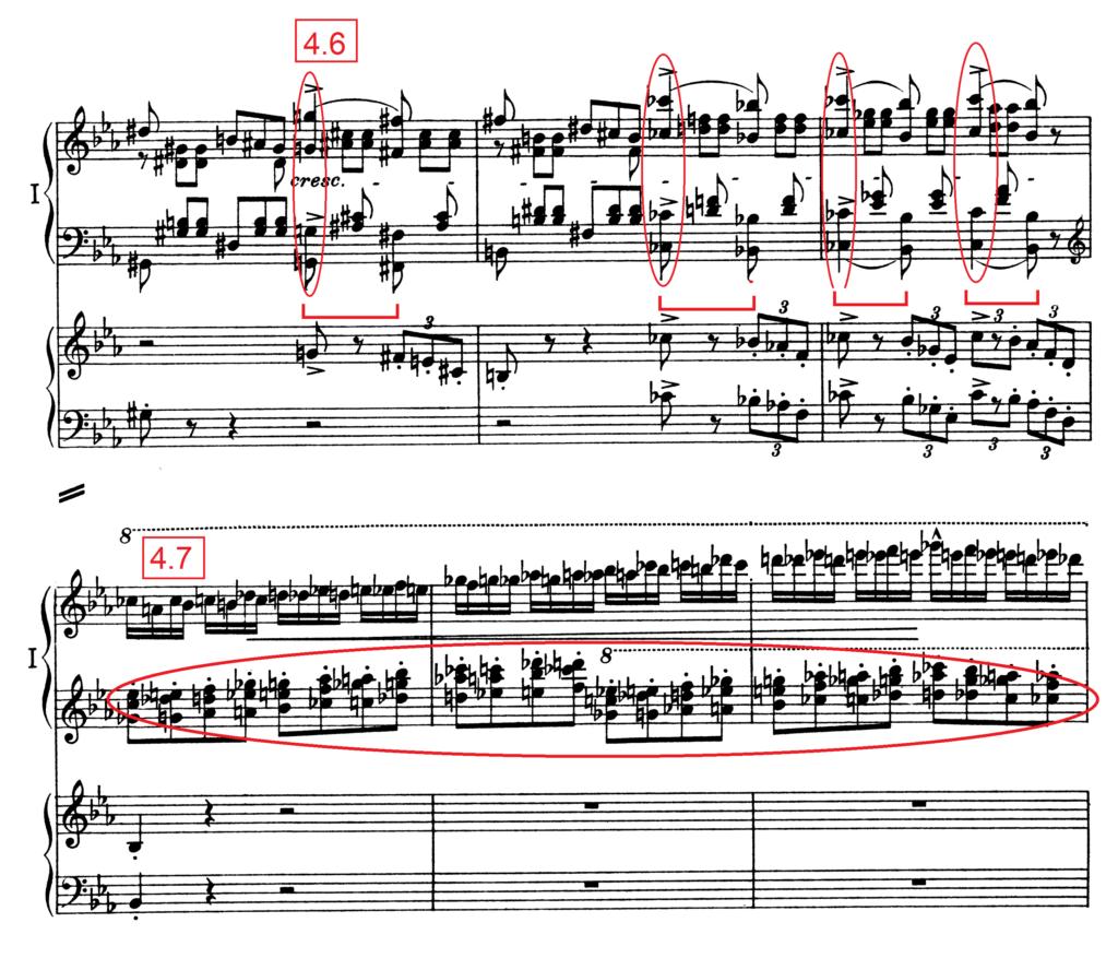 Liszt Piano Concerto No.1 Masterclass 4.5
