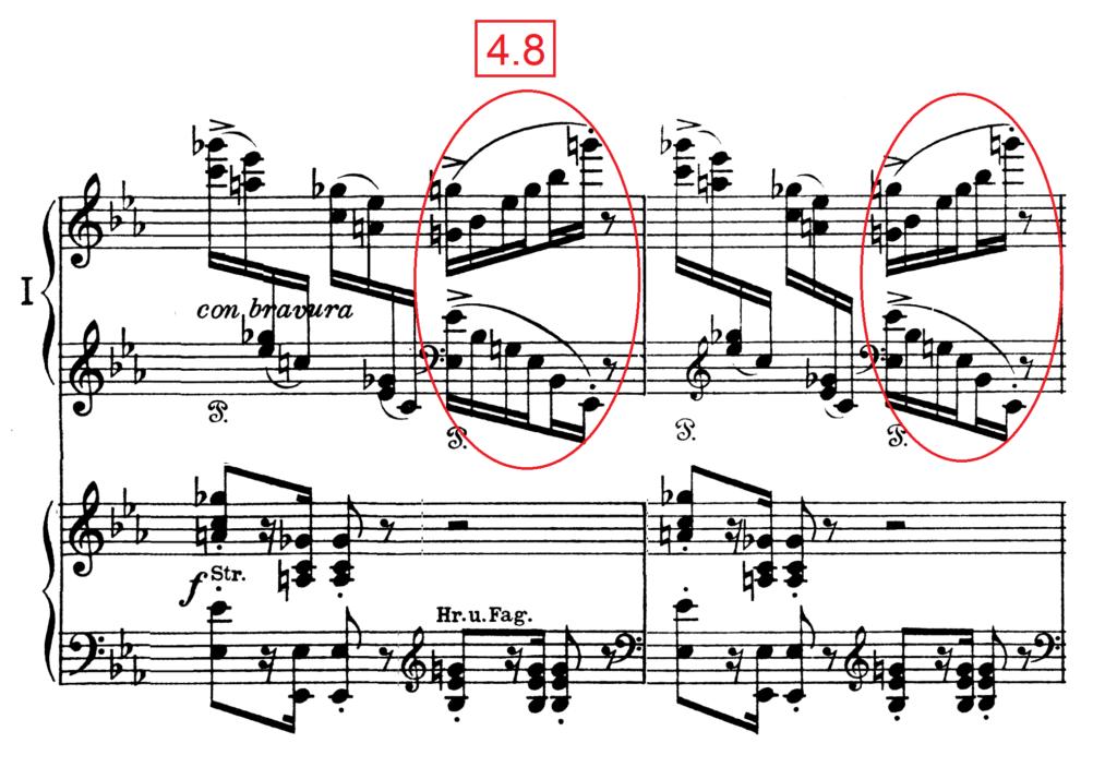 Liszt Piano Concerto No.1 Masterclass 4.6