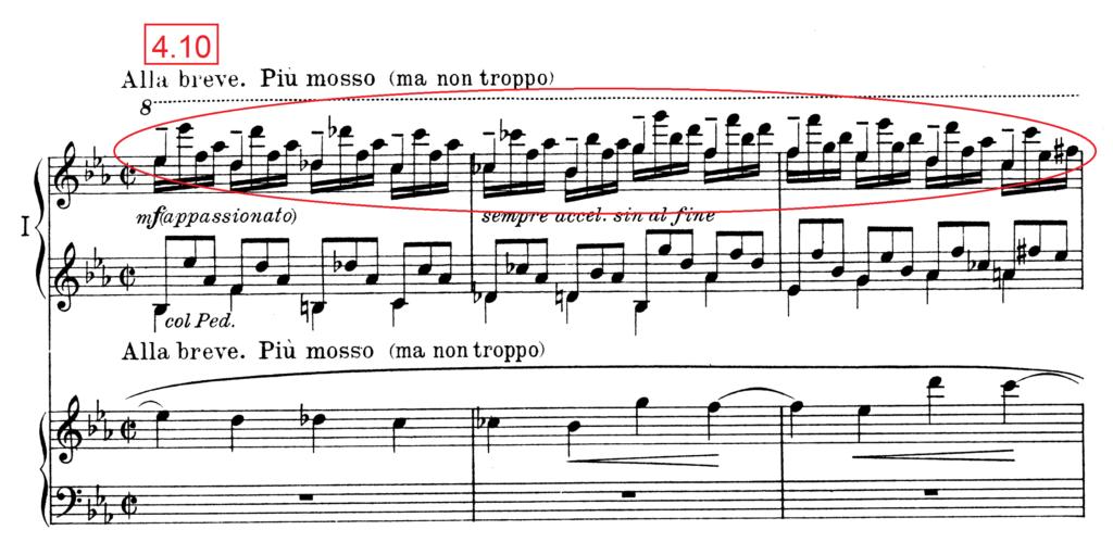 Liszt Piano Concerto No.1 Masterclass 4.8